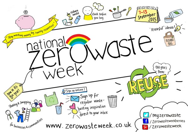 zero-waste-week-2015-poster-resized